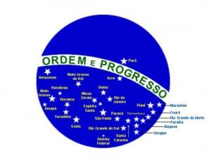 estados_estrelas_uranometrianova.pro.br