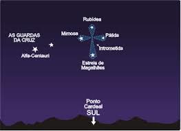 Constelação_Cruzeiro_Sul.1