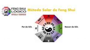Feng Shui Lógico Método Solar