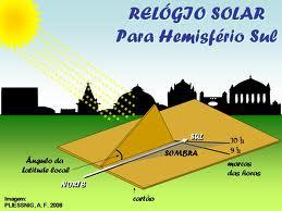 relogio_solar