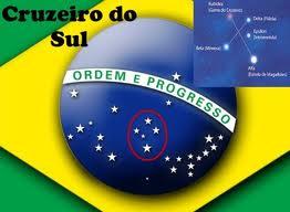 """Qual a possível razão da """"estrela invertida"""" na Bandeira do Brasil?"""