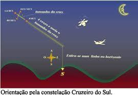 cruzeiro_do_sul_2