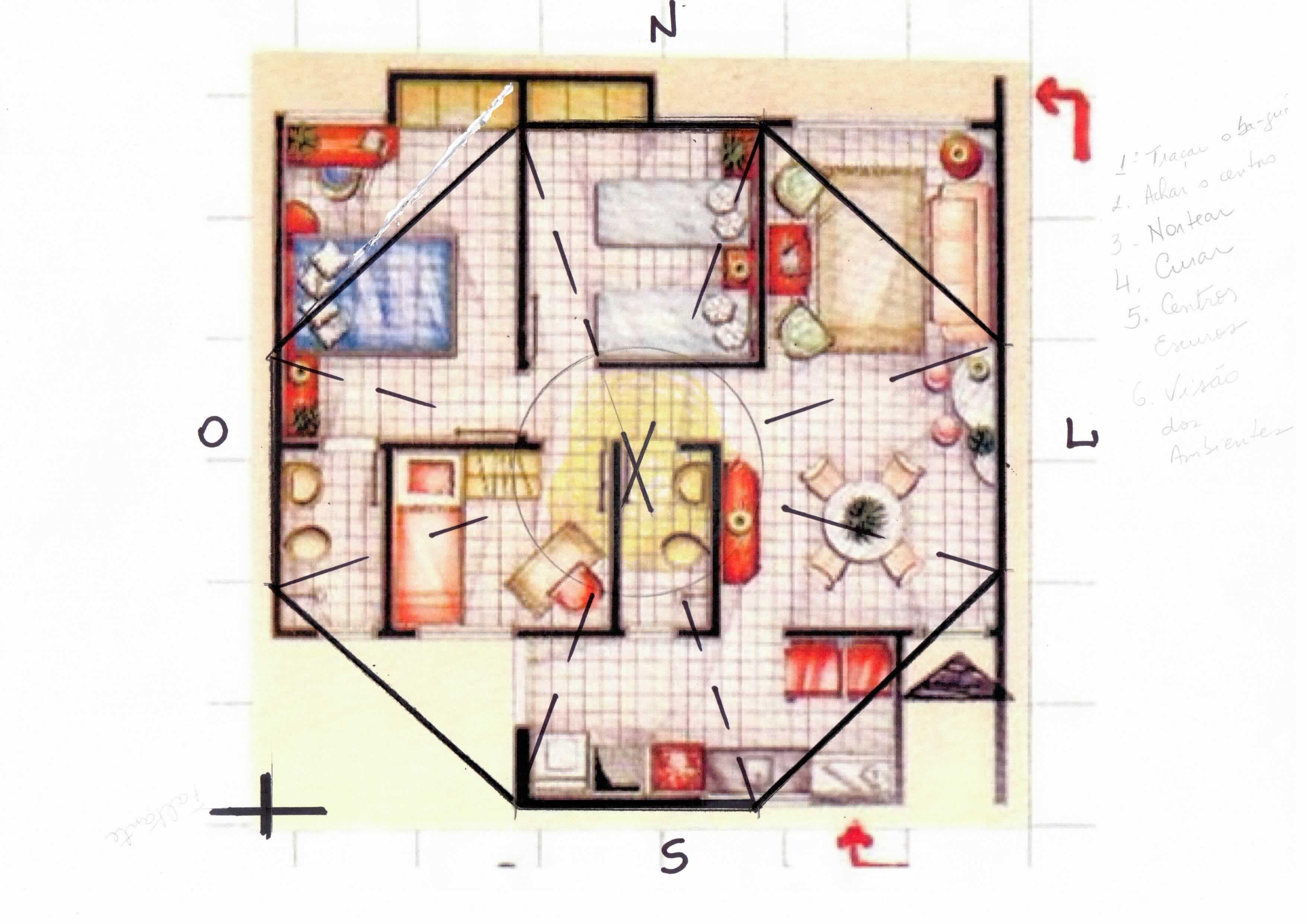 Se tiver dúvidas coloque a bússola no centro da residência ou  #A62A25 3510 2481