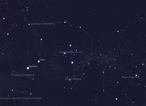 Constelação do Cruzeiro do Sul