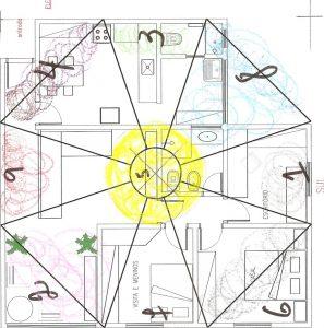 No centro da casa repousa o eixo e representa a sa de for Feng shui elementos decorativos