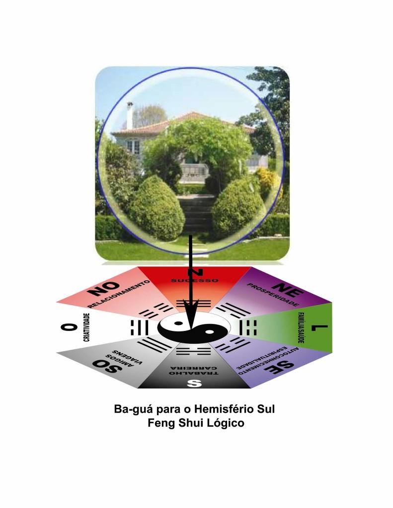 Bagua com casa harmonizada copy