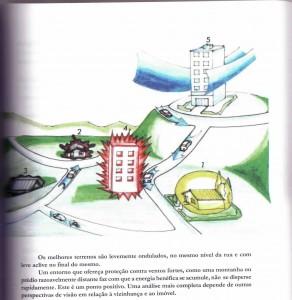 ilustração do livro feng shui lógico
